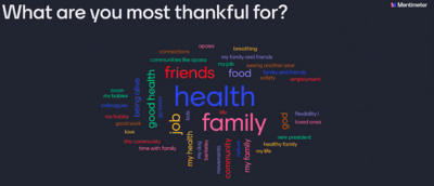 Word cloud of gratitudes shared during the APASA Lunar New Year and Spring Celebration. Some of the most shared gratitudes were health, family, and job.